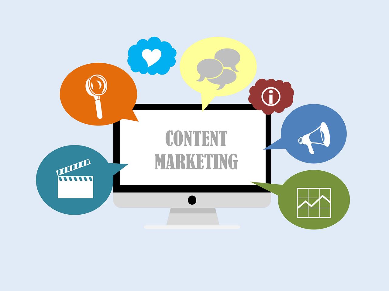 Content Marketing SEO96